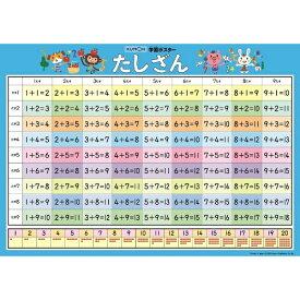くもん出版 GP-91 学習ポスター たしざん