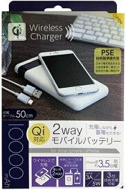 オズマ OSMA タブレット/スマートフォン対応Qi充電器機能付きモバイルバッテリー/PSE認証品/MAX3A・5W ホワイト LUCQMM100-CCWH [10000mAh /2ポート /充電タイプ]