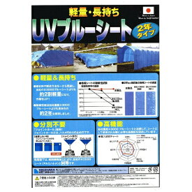 萩原工業 HAGIHARA HAGIHARA UVブルーシート 2年タイプ HAGIHARA