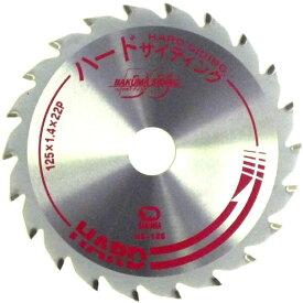 バクマ工業 BAKUMA INDUSTRIAL バクマ ハードサイディング バクマ HS-125