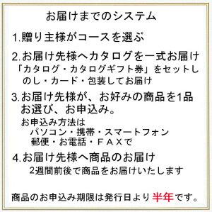 カタログギフトご注文方法