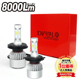 【送料無料】オールインワン 8000ルーメン 1年保証 LEDフォグランプ H8 H11 H16 HB4 ヴェルアイア アルファード エスティマ ノア ヴォクシー クラウン 2個1セット ランプ ヘッドライト LEDテール LEDフォグ LEDバルブ