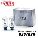 セレナ C25 後期(H19.12〜H22.11)純正交換用HIDバルブ D2C D2S D2R 内圧20%アップ