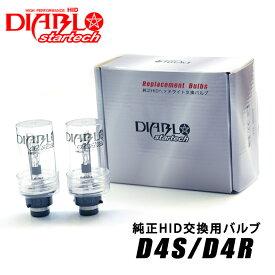 クラウン マジェスタ URS/UZS200系(H21.3〜)純正交換用HIDバルブ D4C D4S D4R 内圧20%アップ