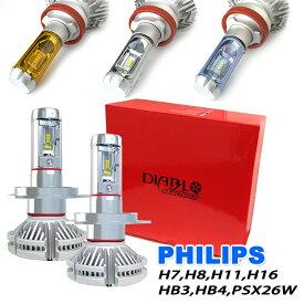 LEDフォグランプ H7 H8 H11 H16 HB3 HB4 PSX26W ledヘッドライト ハイビーム フォグ フォグランプ ledバルブ 12000ルーメン PHILIPS