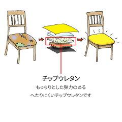 椅子の張替え用チップウレタン/50x50x2cm