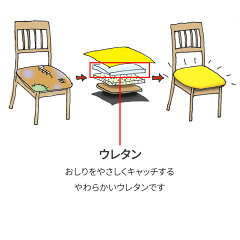 家具屋の椅子の張替え用ウレタン【2cm厚】/55x55cm
