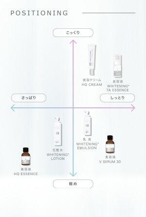 美白化粧水医薬部外品(150ml)ホワイトラッシュホワイトニングローション
