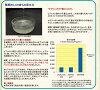 URUOI、SUI uruoiten水(美容液)150ml迷迭香和薰衣草的香味