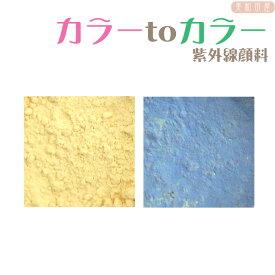 カラーtoカラー 紫外線顔料 クリーム→ダークブルー (レジン着色顔料)/紫外線で色が変わる フォトクロミック レジン着色 UV 手作り ハンドメイド 手芸