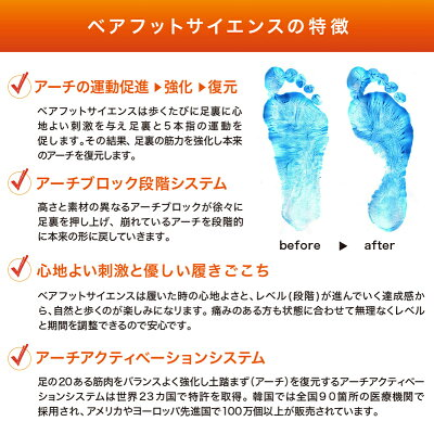 扁平足足底筋膜炎外反母趾インソール