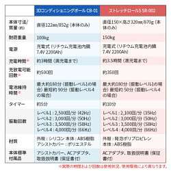 【8月25日4H限定●エントリーでP19倍】ドクターエア3DコンディショニングボールCB-01