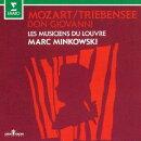 モーツァルト(トリーベンゼー編曲):管楽合奏版「ドン・ジョヴァンニ」組曲