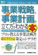 最新事業戦略と事業計画の立て方がよ〜くわかる本