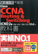 徹底攻略Cisco CCNA Routing &Switching教科書(ICND2編)