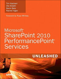 Microsoft_Sharepoint_2010_Perf