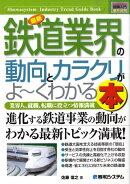 最新鉄道業界の動向とカラクリがよ〜くわかる本