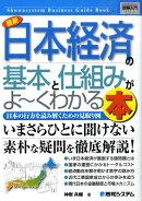 最新日本経済の基本と仕組みがよ〜くわかる本
