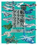 Nobさんの航空縮尺イラストグラフィティ ジェット編