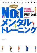 No.1メンタルトレーニング