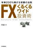 FXくるくるワイド投資術