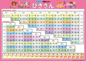 ひきざん くもんの学習ポスター ([教育用品])