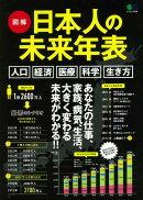 図解日本人の未来年表