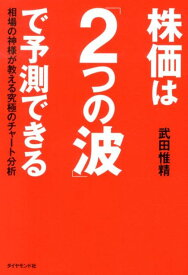 チャート 株価 日経 平均 リアルタイム