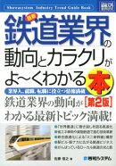 最新鉄道業界の動向とカラクリがよ〜くわかる本第2版