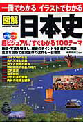 図解日本史