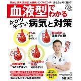 血液型でわかるかかりやすい病気と対策 (FUSOSHA MOOK 別冊SPA!)
