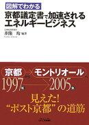 図解でわかる京都議定書で加速されるエネルギ-ビジネス