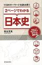 【バーゲン本】2ページでわかる日本史ー110のキーワードを読み解く [ 熊谷 充晃 ]