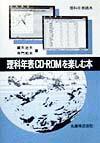 理科年表CD-ROMを楽しむ本