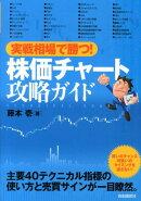 株価チャート攻略ガイド
