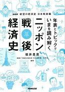 年表とトピックでいまを読み解くニッポン戦後経済史