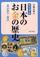 日本のお金の歴史(明治時代〜現代)