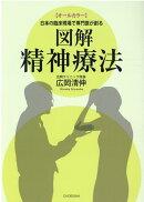 日本の臨床現場で専門医が創る 図解 精神療法(オールカラー)