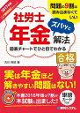 社労士年金ズバッと解法(2017年版) 入門解説強化エディション [ 古川飛祐 ]