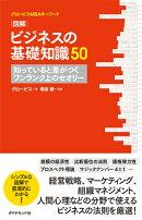 ビジネスの基礎知識50