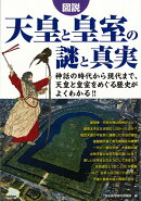 【バーゲン本】図説天皇と皇室の謎と真実