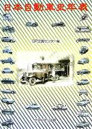日本自動車史年表