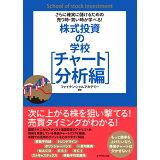 株式投資の学校 チャート分析編