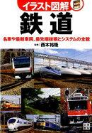 イラスト図解鉄道