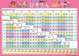 くもんの学習ポスター ひきざん ([教育用品])