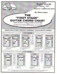 The_First_Stage_Guitar_Chord_C