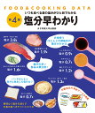 塩分早わかり いつも食べる量の塩分がひと目でわかる/牧野直子/・データ作成女子栄養大学出版部【1000円以上送料無…