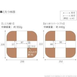 ダイニングこたつこたつ本体+掛け布団2点セットアコード90x60cmパワフルヒーター高さ調節機能付き開梱設置付き石英管ヒーターハイタイプI-1100206