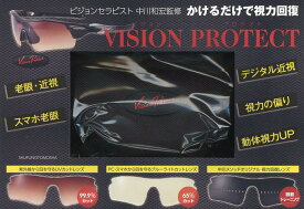VISION PROTECT/中川和宏