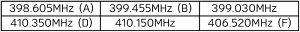 盗聴器発見器HR-07日本製簡単操作盗聴発見盗聴器盗聴機検知電波探知6波ハウリング高品質